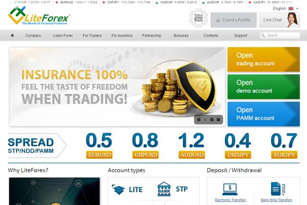 Lite Forex screen shot