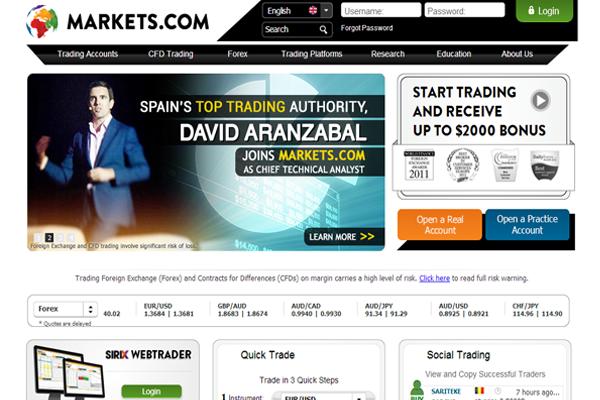 Markets.com screen shot