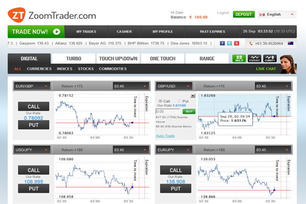 Zoom Trader screen shot