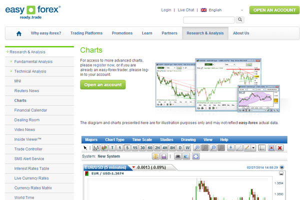 Easy Forex screen shot