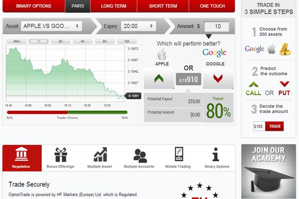 Option Trade screen shot
